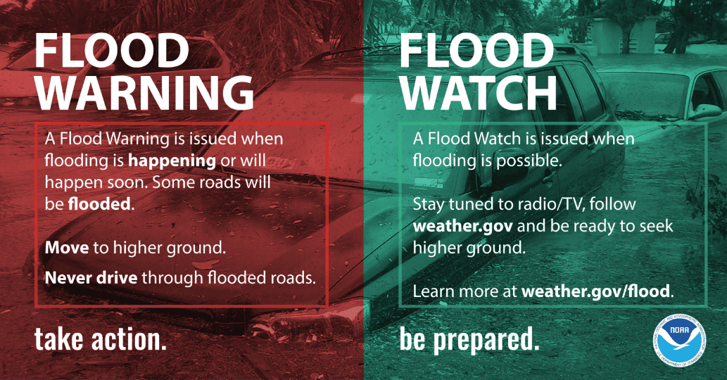 "NOAA's reminder that a ""flood warning means TAKE ACTION. A flood watch means BE PREPARED"