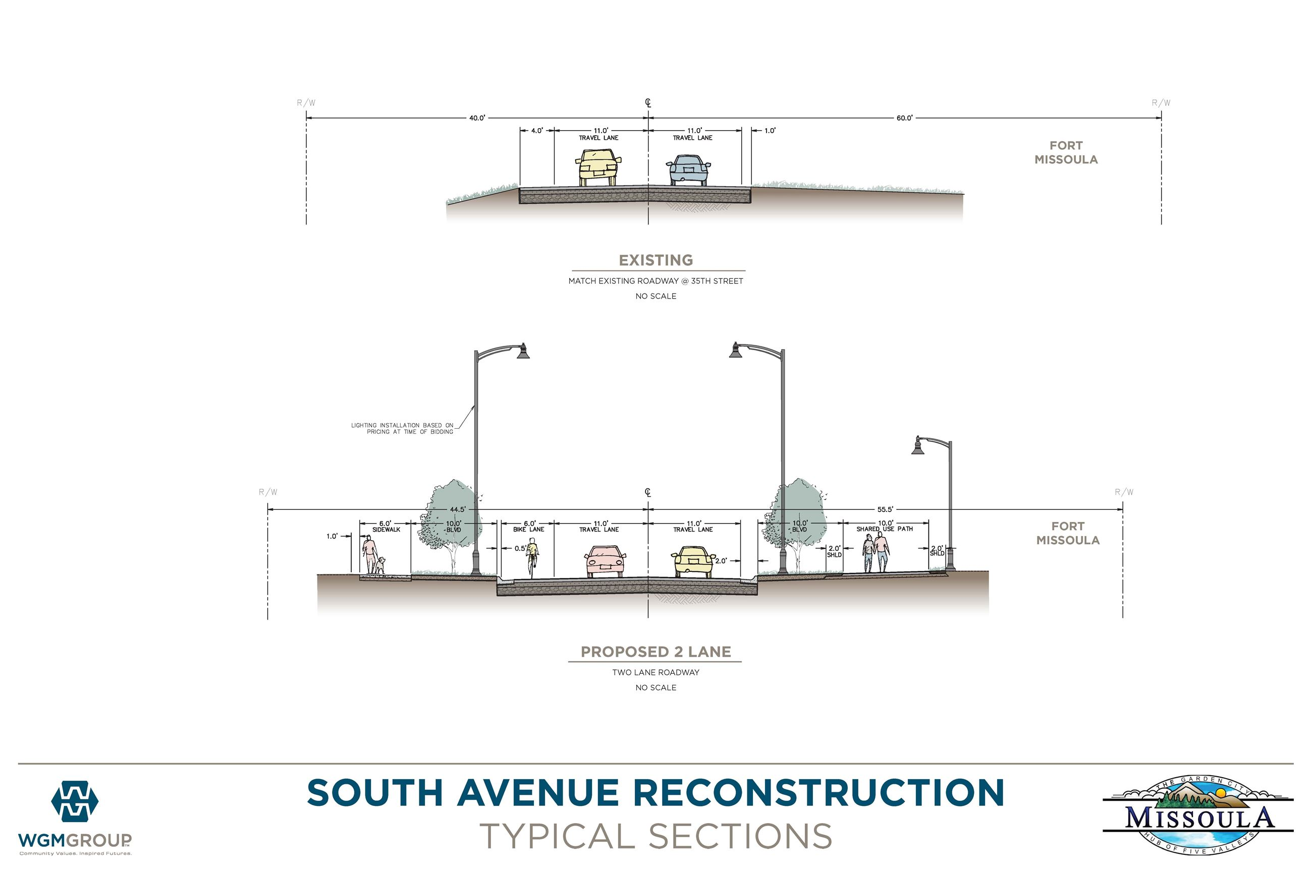 SouthAvenue_Section of Existing and Proposed 2 Lane Road