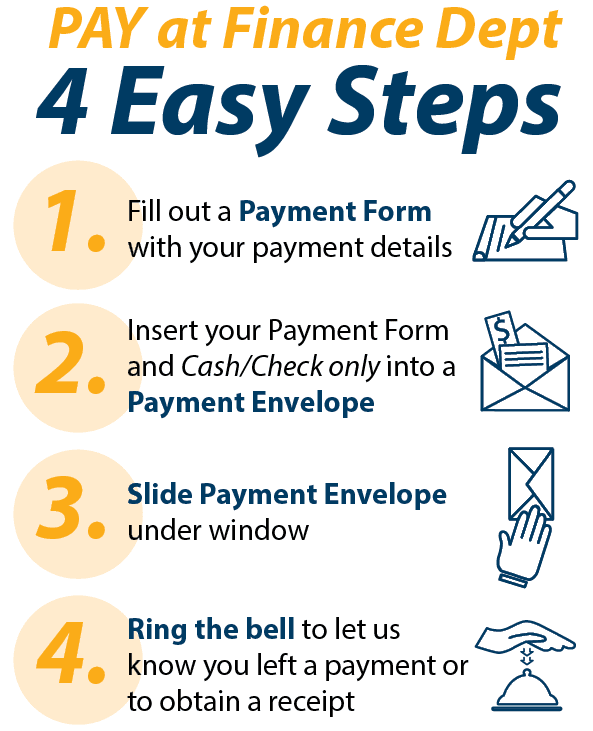 Pay in 4 Easy Steps